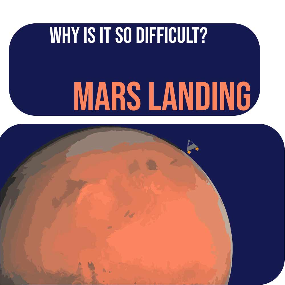 The Red Planet Landing.